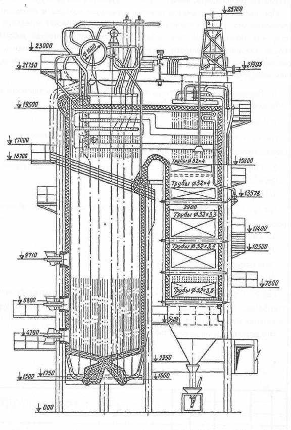 схема пароперегревателя котла бкз-160-100гм