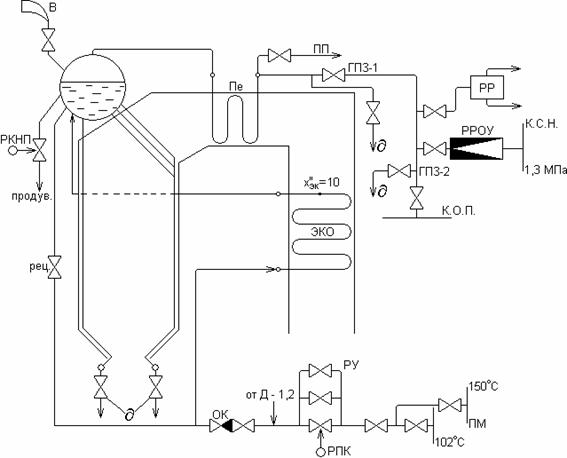Подогреватель высокого давления ПВД-К-2Г-1100-24-4 Серов Уплотнения теплообменника Funke FP 70 Шадринск